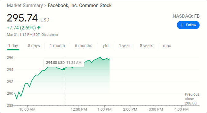 example of stock search